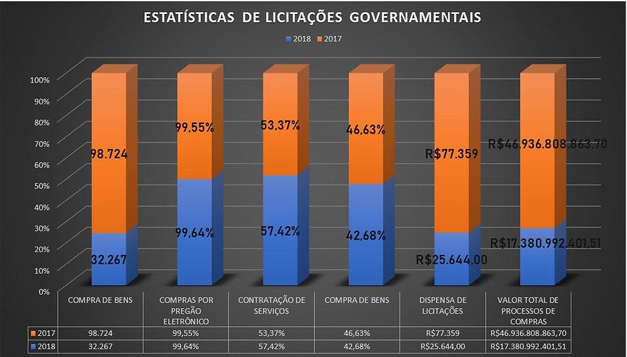 estatistica001.jpg