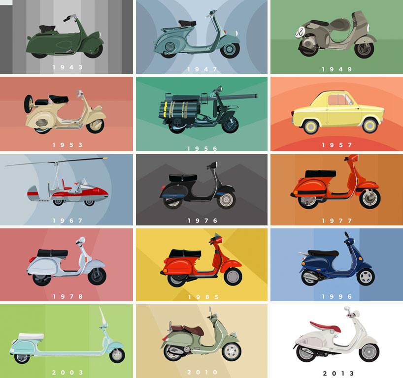 Vespa design, redesign, vespa types, vespa retro