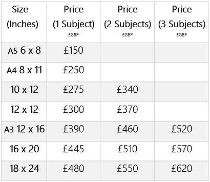 Pet portrait prices 2019