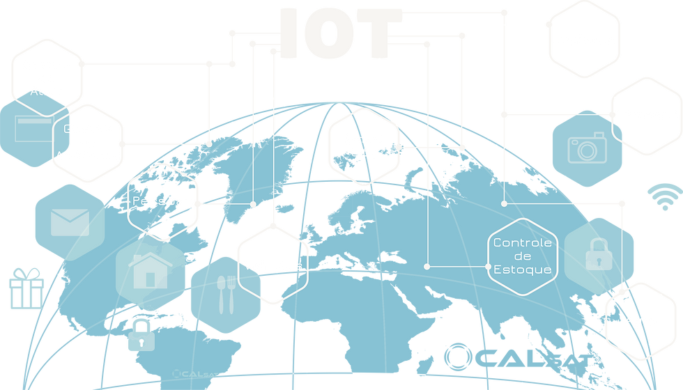 IOT - lnternet of Thing Internet das Coisas