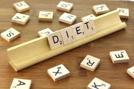 Diets never Work!