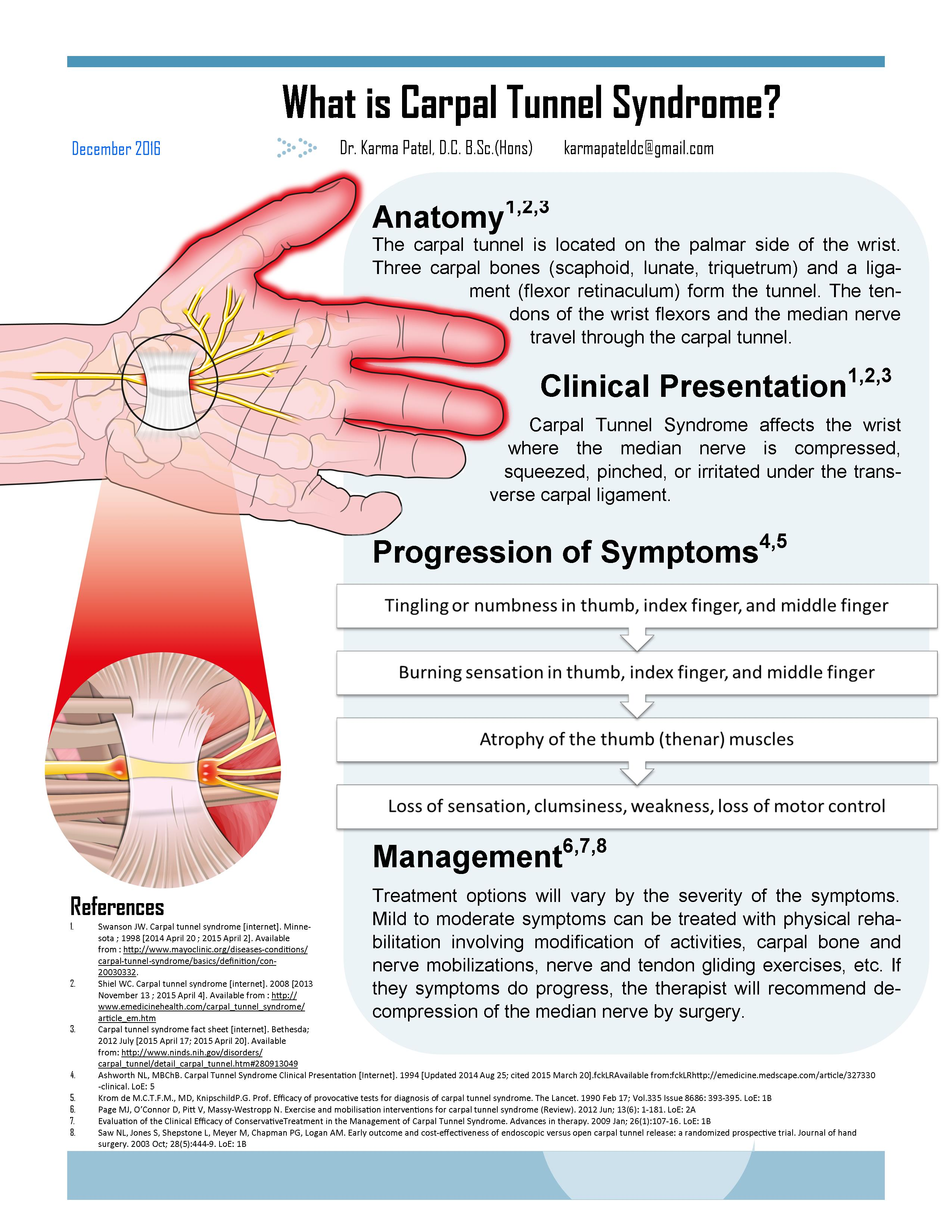 Are you losing grip strength? It could be Carpal Tunnel Syndrome ...