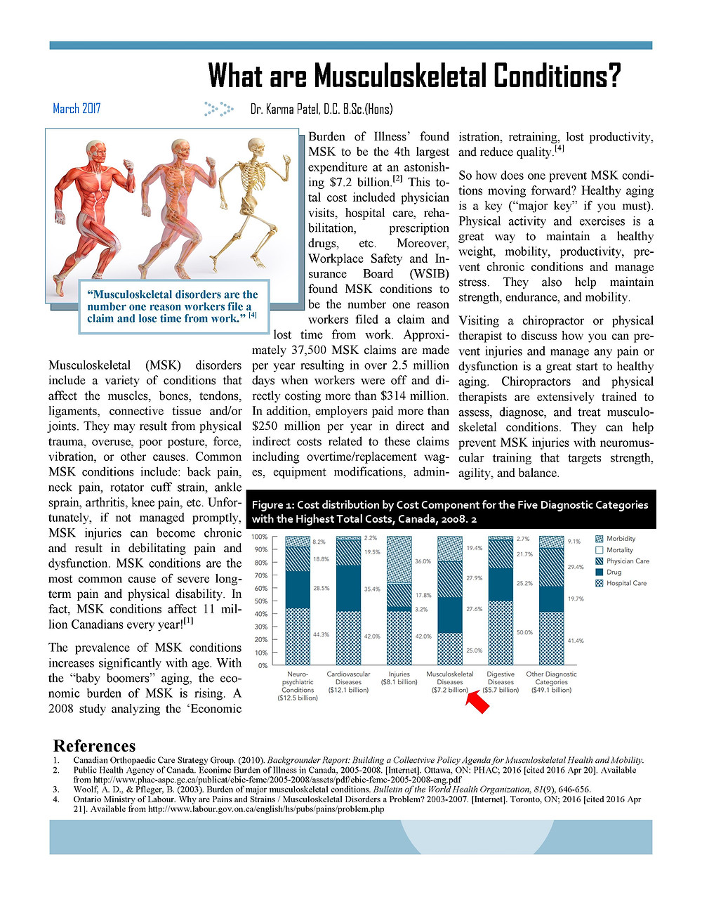 What are musculoskeletal conditions?