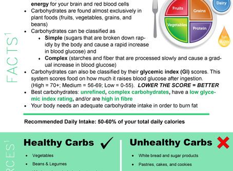 Nutrition Series: CARBOHYDRATES