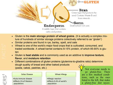 Is gluten evil?