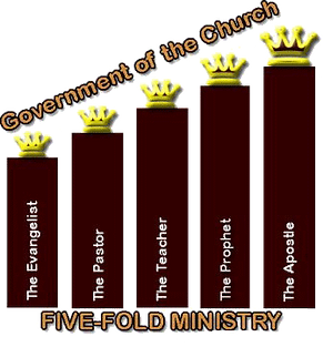 Five-Fold-MInistry-1.png