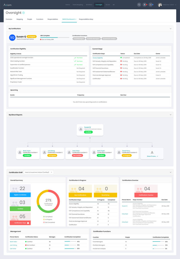SMCR Certification Dashboard