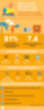 Encuesta ITF$0 Circuit Platges de BCN (1a prueba)