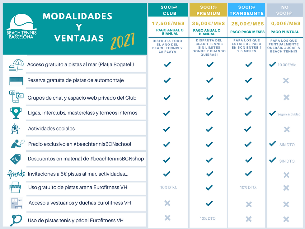 Modalidades, tarifas y servicios BTBClub