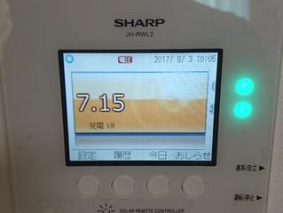 電圧上昇抑制