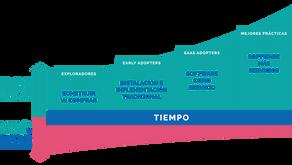 ¿Qué es un e-commerce BPO y para qué sirve?