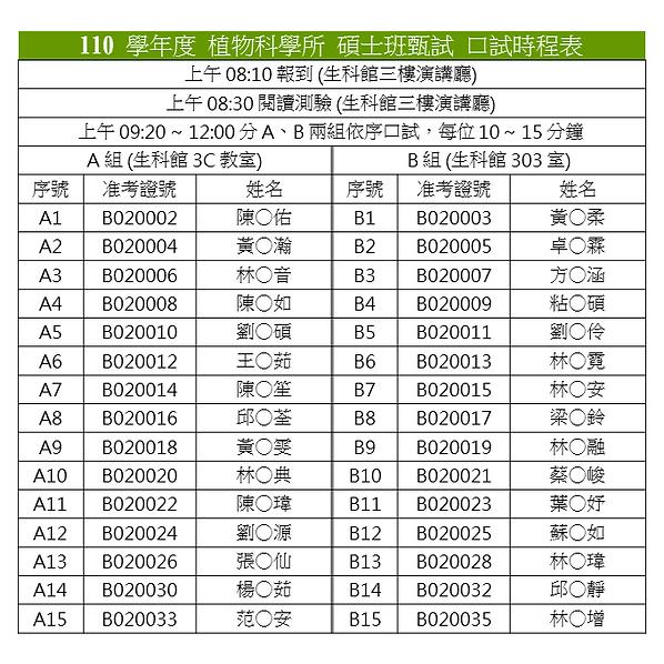 碩班口試分組表 201031.tif