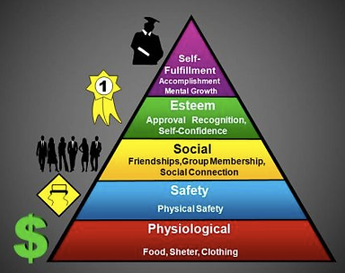 """Maslow """"Being Values"""""""