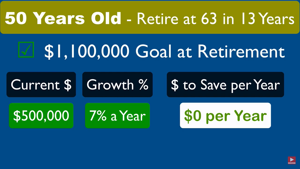 How much money should a 50 year old have saved