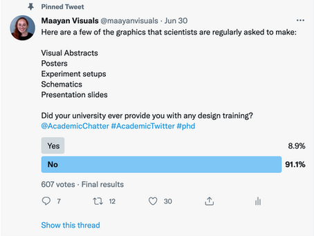 Visual communication for scientists (a crash course), BONUS prints, and resources!