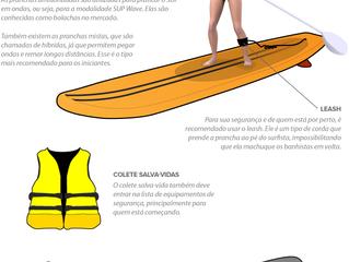 Stand up paddle: esporte da moda nas praias e lagoas ganha mais adeptos