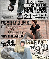 help homeless children in hawaii