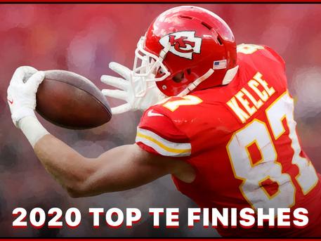 Top 10 Fantasy TEs in 2020