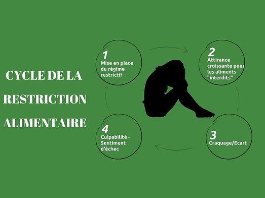 Mise en place du régime restrictif (1).j