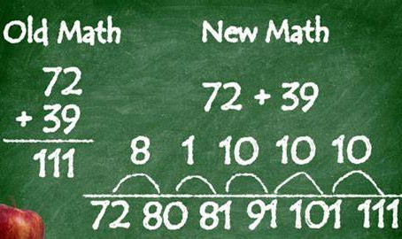 New Math Old Problems