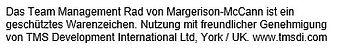 WarenzeichenTMS.JPG