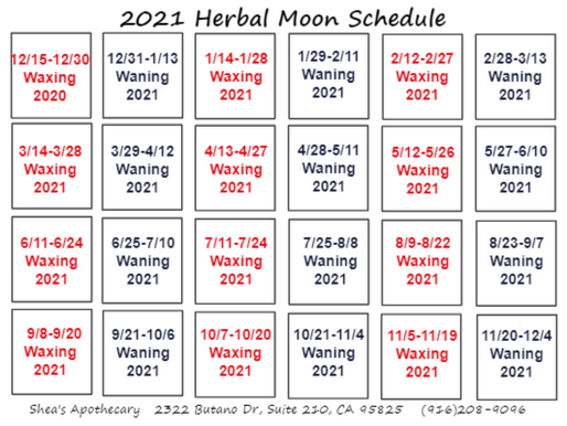 2021 Waxing and Waning Moon Schedule