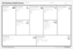 A2 business_model_canvas_poster-1.png