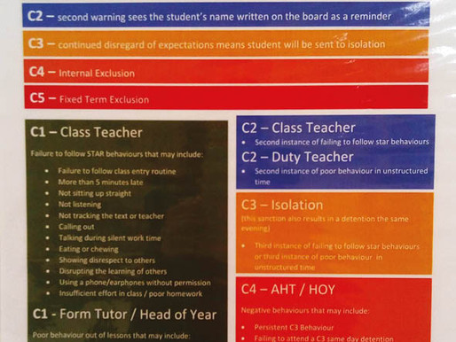 ABBEY SCHOOL - A NEW SYSTEM OF SCHOOL RULES