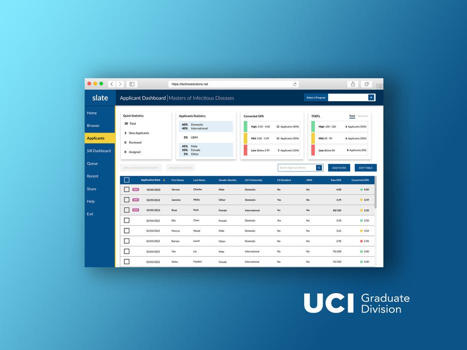 UCI Graduate Division