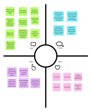 Hopper-Empathy-Map.png