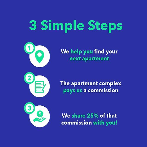3-simple-steps-webArtboard 1.png