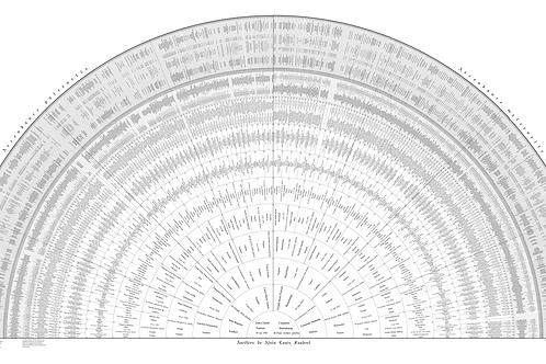 Tableau en éventail à imprimer 30 x 42