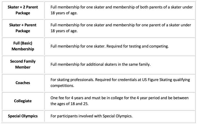 Full_Membership2.0.png
