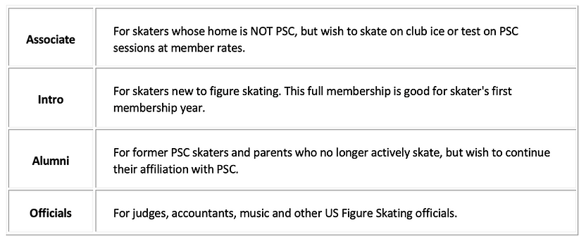 Additional_Membership.png