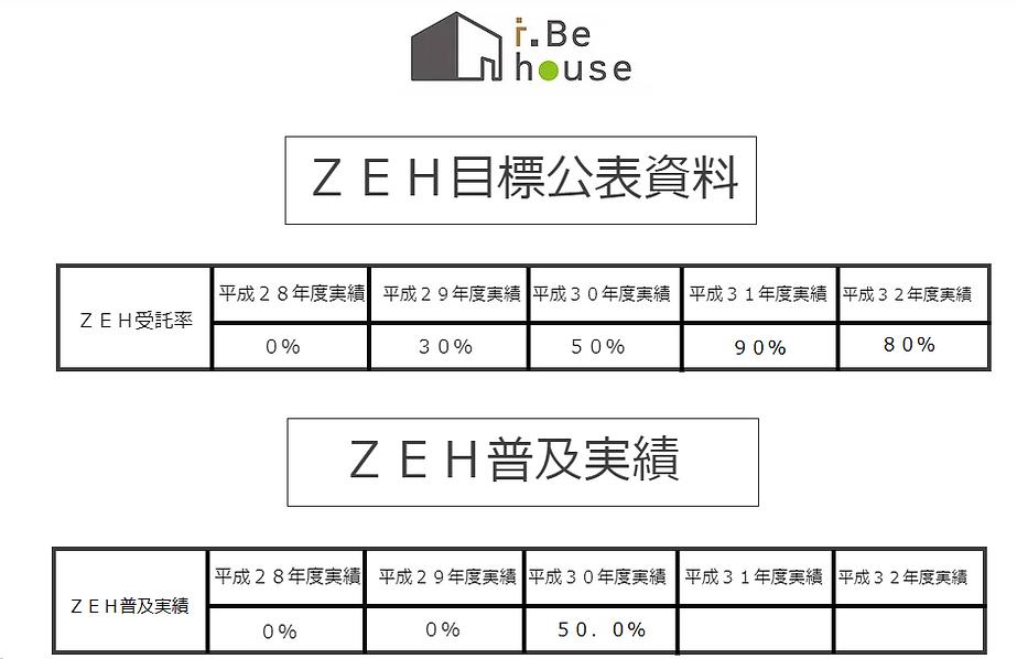 ZEH目標など2.png