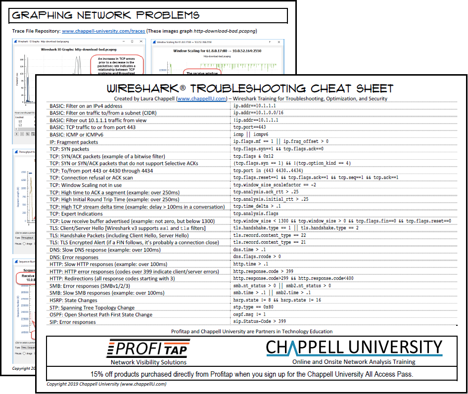 troubleshooting cheat sheet