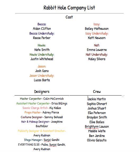 Entire Company List