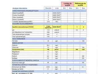 ARS : Contrôle qualité de l'eau potable