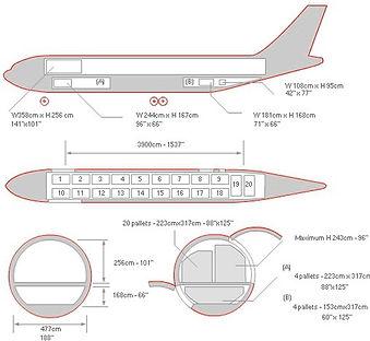 Airbus 300 B4 Схем
