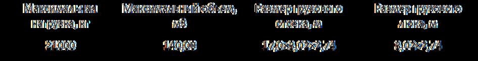 L 100-30 характеристики и размеры