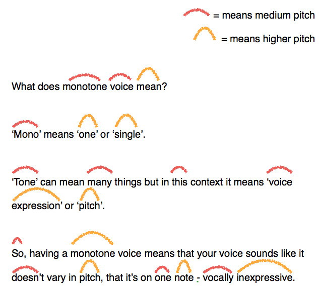 writing with red and yellow highlighted words exercise for how to fix a monotone voice