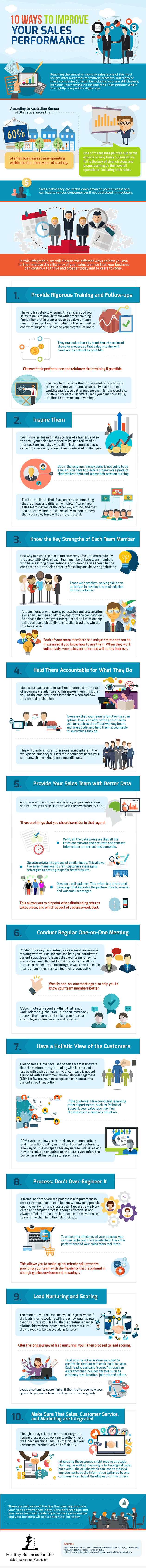 10 Ways to Improve Your Sales Performance
