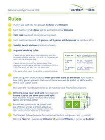 Rotator Tournament Papers