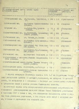 Отчет об итогах учебного года в детдомах и интернатах ТАССР, 2стр. 1942 Государственный архив РТ