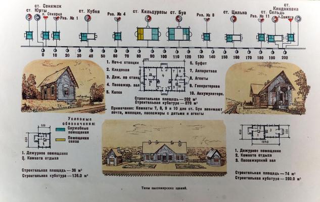 Проекта станций на ж/д линии Свияжск - Ульяновск. 1942 Из собрания Буинского краеведческого музея