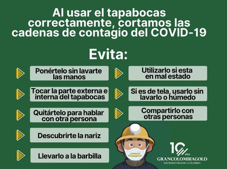 Si todos usamos correctamente el tapabocas, podemos cortar las cadenas de contagio del COVID-19