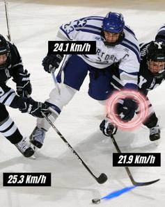 1. Example - Hockey (2v1).png