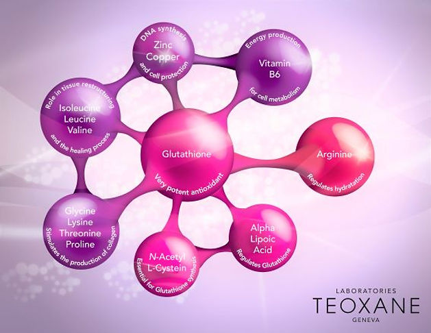 Teoxane-Redensity1-light-filling.jpg
