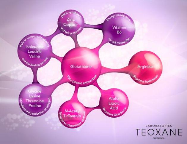 Teoxane-Redensity1-light-filling.jpg