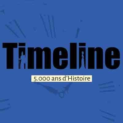 Timeline, 5.000 ans d'Histoire